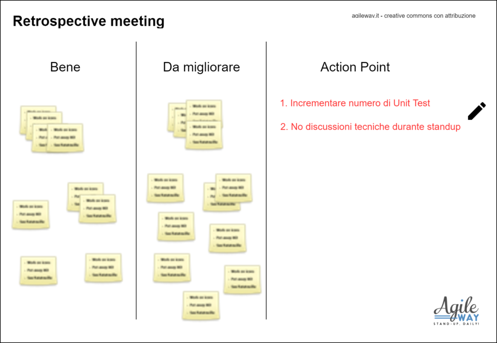 retrospective meeting